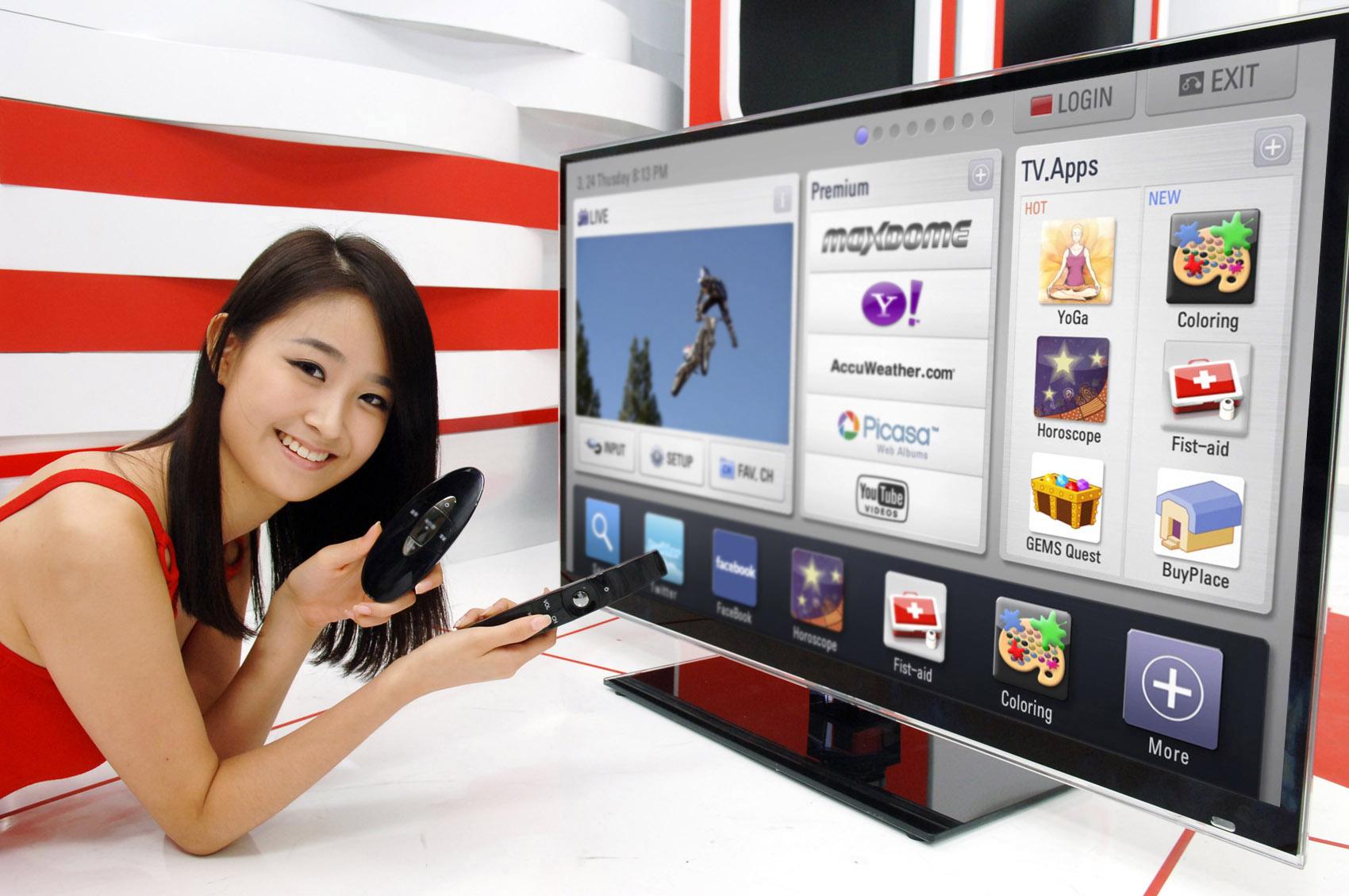 Những điều cần biết khi mua tivi LCD, LED