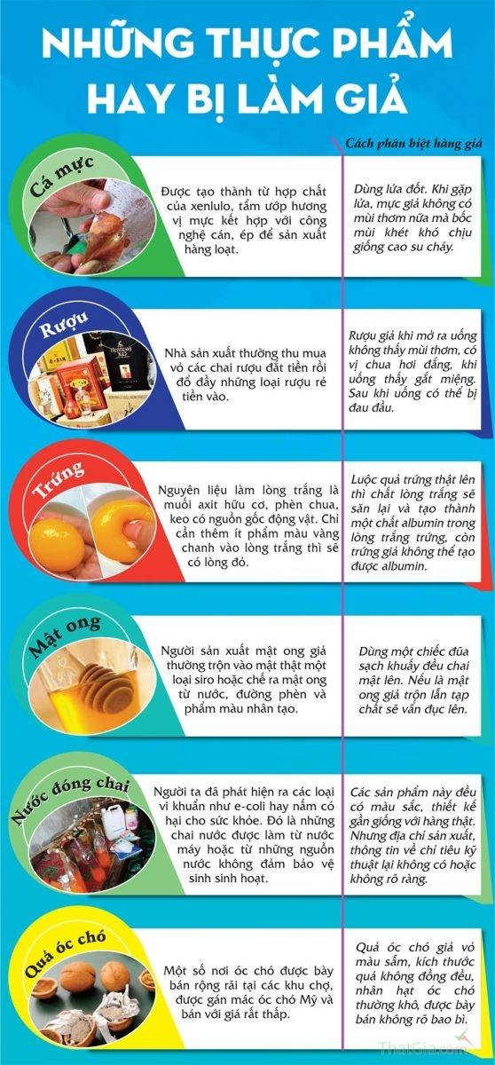 Hướng dẫn kiểm tra một số loại thực phẩm hay được làm giả nhất