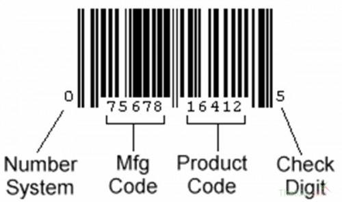 Cách phân biệt kem dưỡng da qua mã code